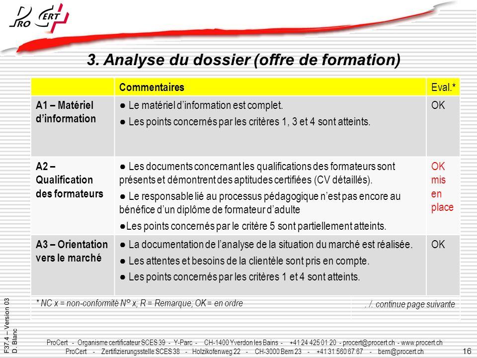 16 ProCert - Organisme certificateur SCES 39 - Y-Parc - CH-1400 Yverdon les Bains - +41 24 425 01 20 - procert@procert.ch - www.procert.ch ProCert - Z