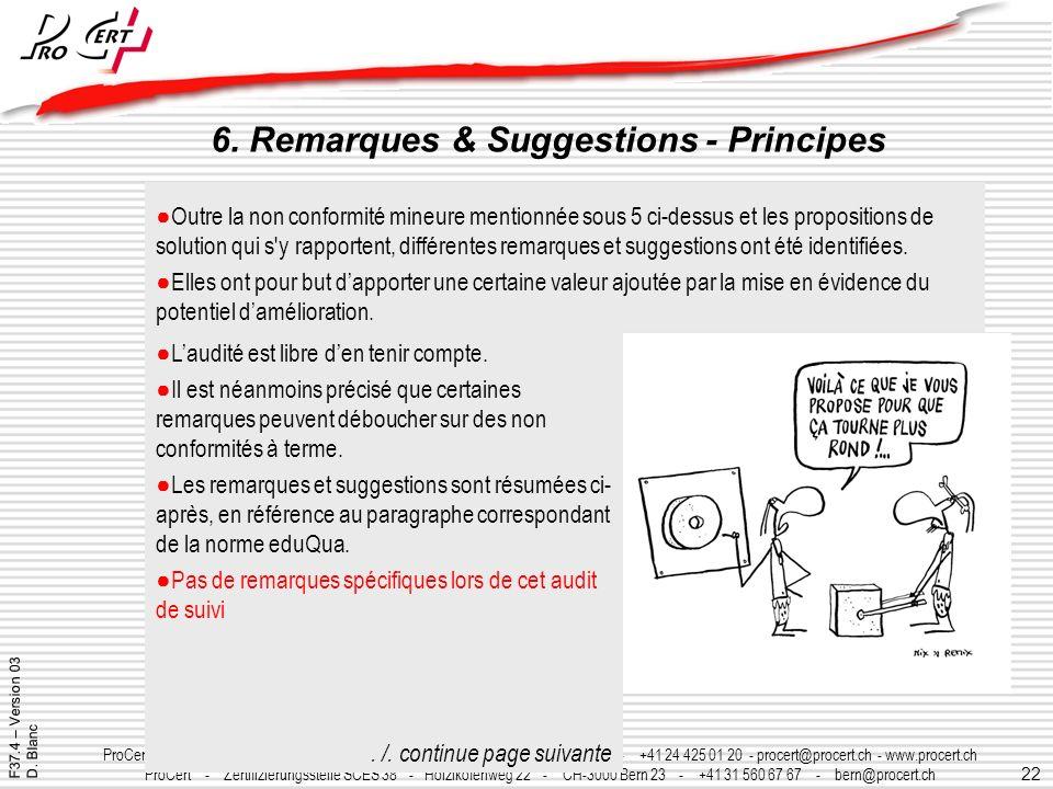 22 ProCert - Organisme certificateur SCES 39 - Y-Parc - CH-1400 Yverdon les Bains - +41 24 425 01 20 - procert@procert.ch - www.procert.ch ProCert - Z