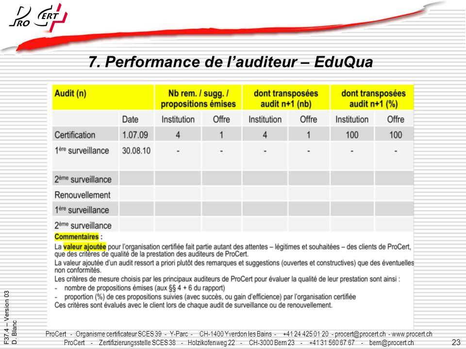 23 ProCert - Organisme certificateur SCES 39 - Y-Parc - CH-1400 Yverdon les Bains - +41 24 425 01 20 - procert@procert.ch - www.procert.ch ProCert - Z
