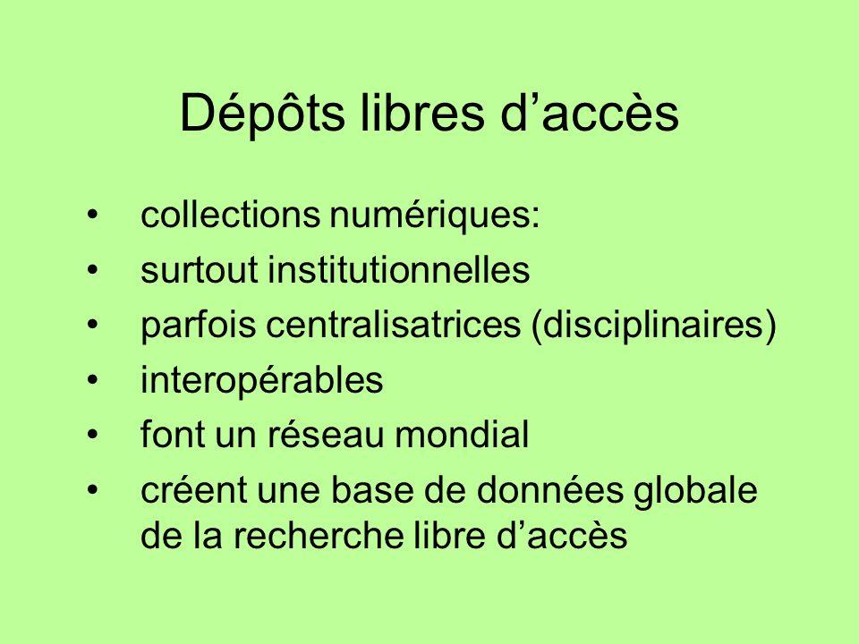 Dépôts libres daccès collections numériques: surtout institutionnelles parfois centralisatrices (disciplinaires) interopérables font un réseau mondial créent une base de données globale de la recherche libre daccès