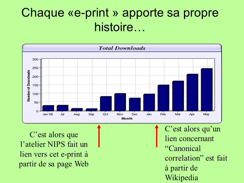 Chaque «e-print » apporte sa propre histoire… Cest alors que latelier NIPS fait un lien vers cet e-print à partir de sa page Web Cest alors quun lien concernant Canonical correlation est fait à partir de Wikipedia
