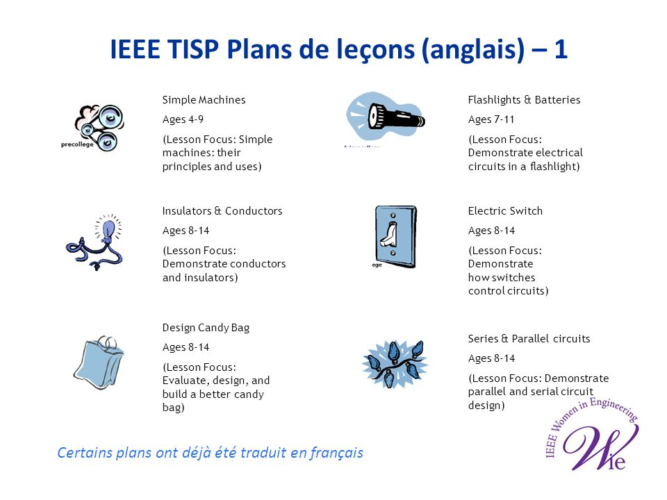 IEEE TISP Plans de leçons (anglais) – 1 Simple Machines Ages 4-9 (Lesson Focus: Simple machines: their principles and uses) Insulators & Conductors Ages 8-14 (Lesson Focus: Demonstrate conductors and insulators) Electric Switch Ages 8-14 (Lesson Focus: Demonstrate how switches control circuits) Design Candy Bag Ages 8-14 (Lesson Focus: Evaluate, design, and build a better candy bag) Series & Parallel circuits Ages 8-14 (Lesson Focus: Demonstrate parallel and serial circuit design) Flashlights & Batteries Ages 7-11 (Lesson Focus: Demonstrate electrical circuits in a flashlight) Certains plans ont déjà été traduit en français