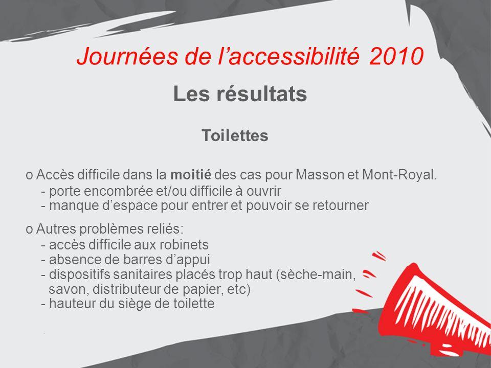 Journées de laccessibilité 2010 Les résultats Aménagement de lentrée principale Journées de laccessibilité 2010 Les résultats Toilettes o Accès diffic