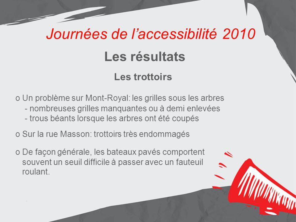 Journées de laccessibilité 2010 Les résultats Aménagement de lentrée principale Journées de laccessibilité 2010 Les résultats Les trottoirs o Un probl
