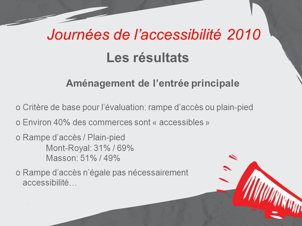 Journées de laccessibilité 2010 Les résultats Aménagement de lentrée principale Journées de laccessibilité 2010 Nos recommandations o Installation de mécanismes électriques pour les portes régulières.Il existe des subventions municipales pour ça.