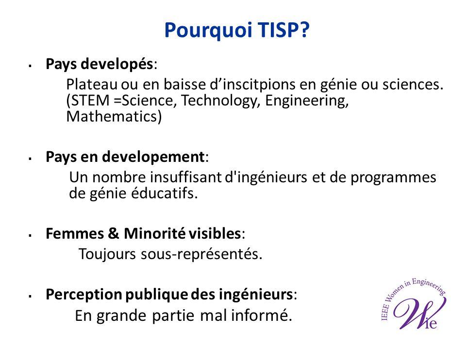 Pourquoi TISP. Pays developés: Plateau ou en baisse dinscitpions en génie ou sciences.