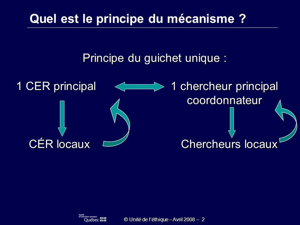 © Unité de léthique – Avril 2008 – 33 Quelles sont les étapes après la décision préliminaire du CÉR principal .