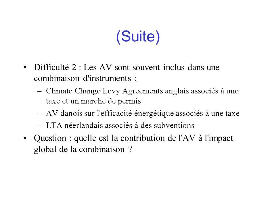 (Suite) Difficulté 2 : Les AV sont souvent inclus dans une combinaison d instruments : –Climate Change Levy Agreements anglais associés à une taxe et un marché de permis –AV danois sur l efficacité énergétique associés à une taxe –LTA néerlandais associés à des subventions Question : quelle est la contribution de l AV à l impact global de la combinaison ?