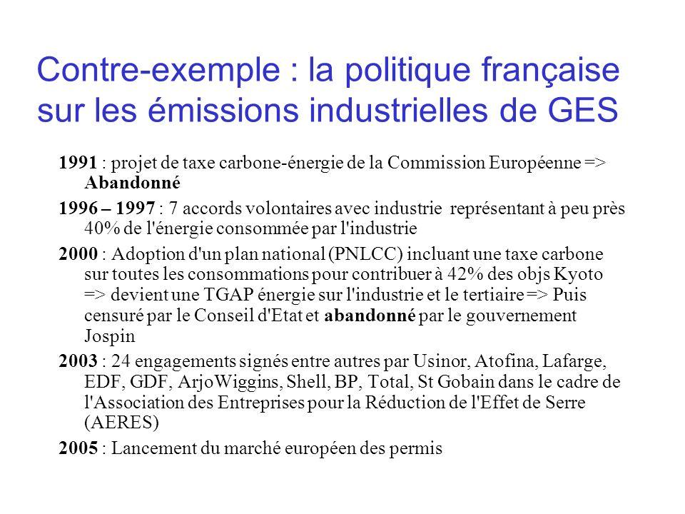 Contre-exemple : la politique française sur les émissions industrielles de GES 1991 : projet de taxe carbone-énergie de la Commission Européenne => Abandonné 1996 – 1997 : 7 accords volontaires avec industrie représentant à peu près 40% de l énergie consommée par l industrie 2000 : Adoption d un plan national (PNLCC) incluant une taxe carbone sur toutes les consommations pour contribuer à 42% des objs Kyoto => devient une TGAP énergie sur l industrie et le tertiaire => Puis censuré par le Conseil d Etat et abandonné par le gouvernement Jospin 2003 : 24 engagements signés entre autres par Usinor, Atofina, Lafarge, EDF, GDF, ArjoWiggins, Shell, BP, Total, St Gobain dans le cadre de l Association des Entreprises pour la Réduction de l Effet de Serre (AERES) 2005 : Lancement du marché européen des permis