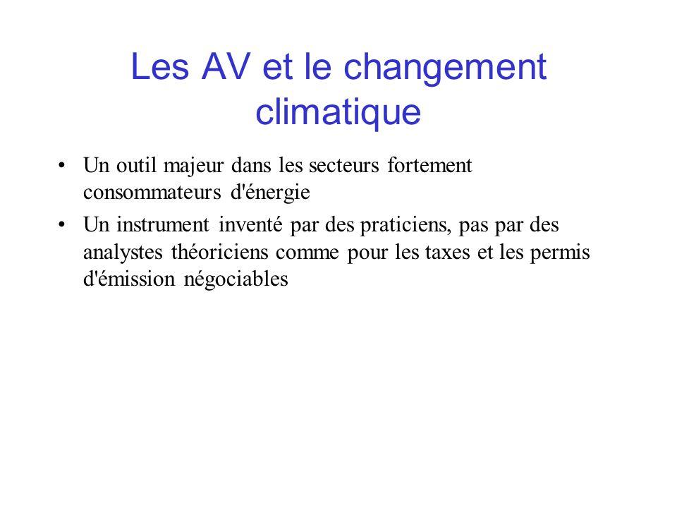 Les AV et le changement climatique Un outil majeur dans les secteurs fortement consommateurs d énergie Un instrument inventé par des praticiens, pas par des analystes théoriciens comme pour les taxes et les permis d émission négociables