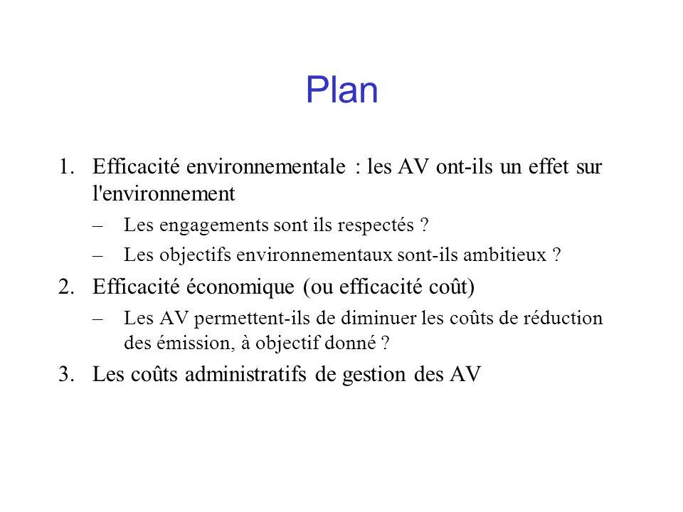 Plan 1.Efficacité environnementale : les AV ont-ils un effet sur l environnement –Les engagements sont ils respectés .