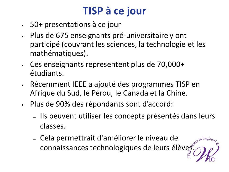 TISP à ce jour 50+ presentations à ce jour Plus de 675 enseignants pré-universitaire y ont participé (couvrant les sciences, la technologie et les mathématiques).