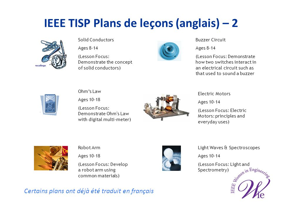 IEEE TISP Plans de leçons (anglais) – 2 Electric Motors Ages 10-14 (Lesson Focus: Electric Motors: principles and everyday uses) Light Waves & Spectroscopes Ages 10-14 (Lesson Focus: Light and Spectrometry) Robot Arm Ages 10-18 (Lesson Focus: Develop a robot arm using common materials) Ohms Law Ages 10-18 (Lesson Focus: Demonstrate Ohm s Law with digital multi-meter) Buzzer Circuit Ages 8-14 (Lesson Focus: Demonstrate how two switches interact in an electrical circuit such as that used to sound a buzzer Solid Conductors Ages 8-14 (Lesson Focus: Demonstrate the concept of solid conductors) Certains plans ont déjà été traduit en français