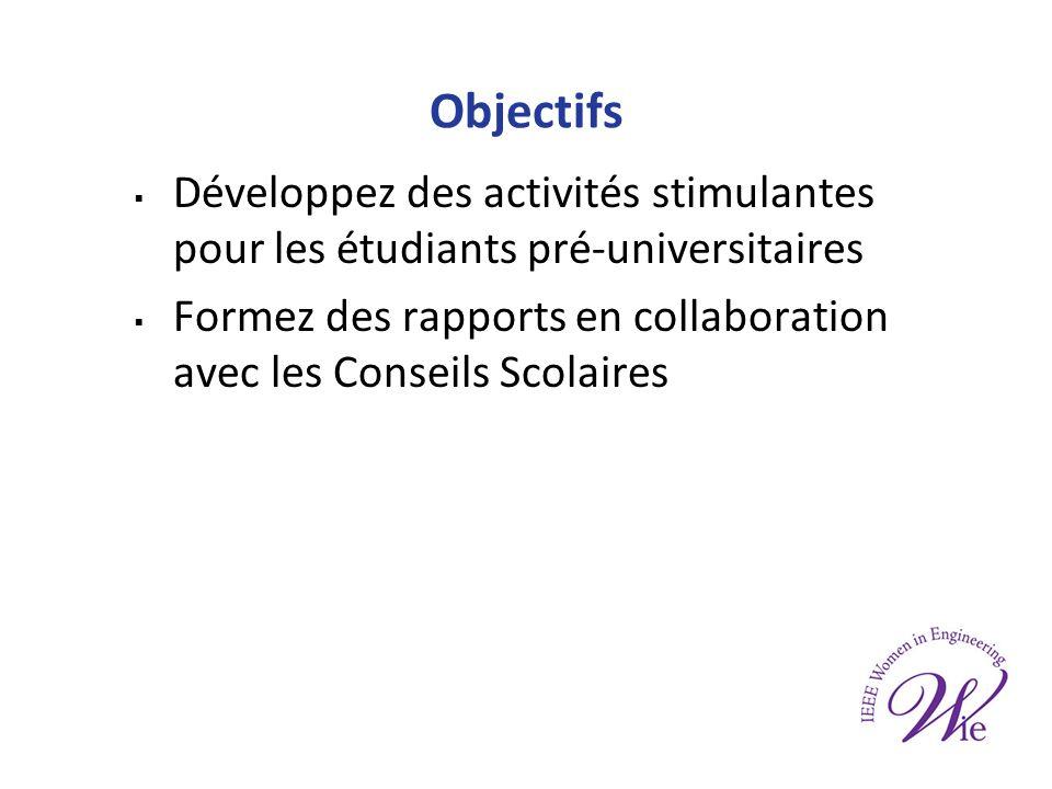Objectifs Développez des activités stimulantes pour les étudiants pré-universitaires Formez des rapports en collaboration avec les Conseils Scolaires