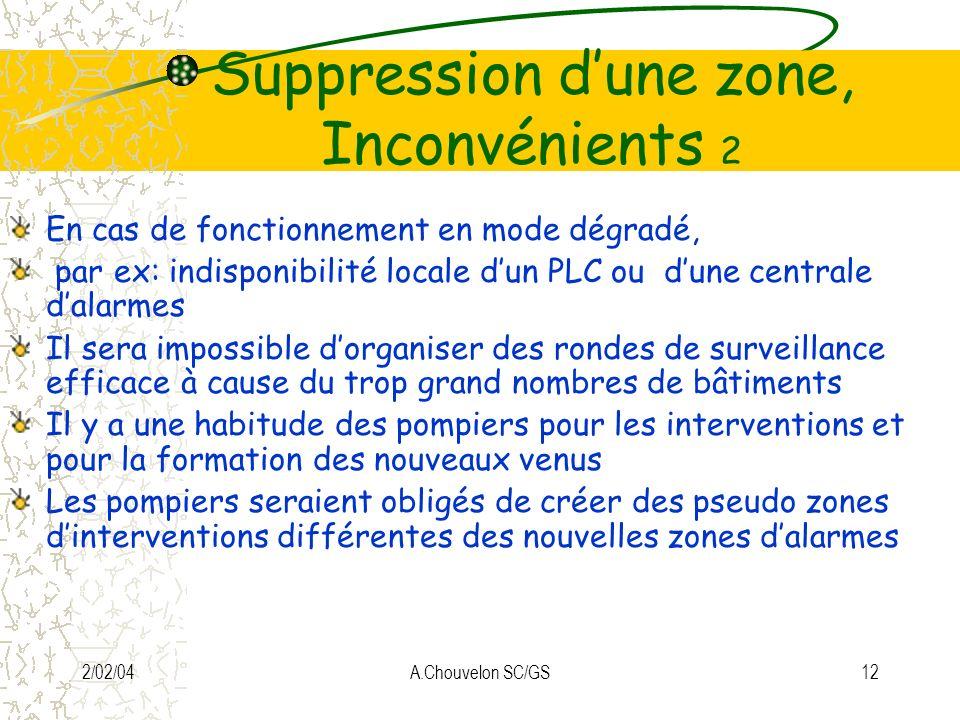 2/02/04A.Chouvelon SC/GS11 Suppression dune zone, Avantages et Inconvénients 1 Avantages, –CPU, un texte display, maintenance en moins sur cette zone