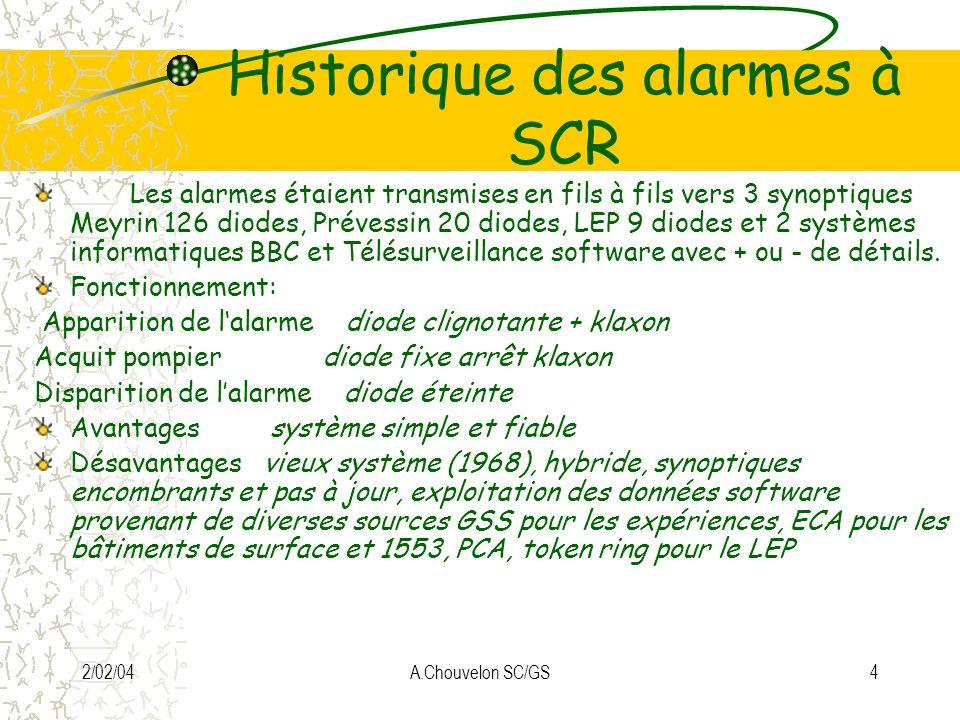 2/02/04A.Chouvelon SC/GS4 Historique des alarmes à SCR Les alarmes étaient transmises en fils à fils vers 3 synoptiques Meyrin 126 diodes, Prévessin 20 diodes, LEP 9 diodes et 2 systèmes informatiques BBC et Télésurveillance software avec + ou - de détails.