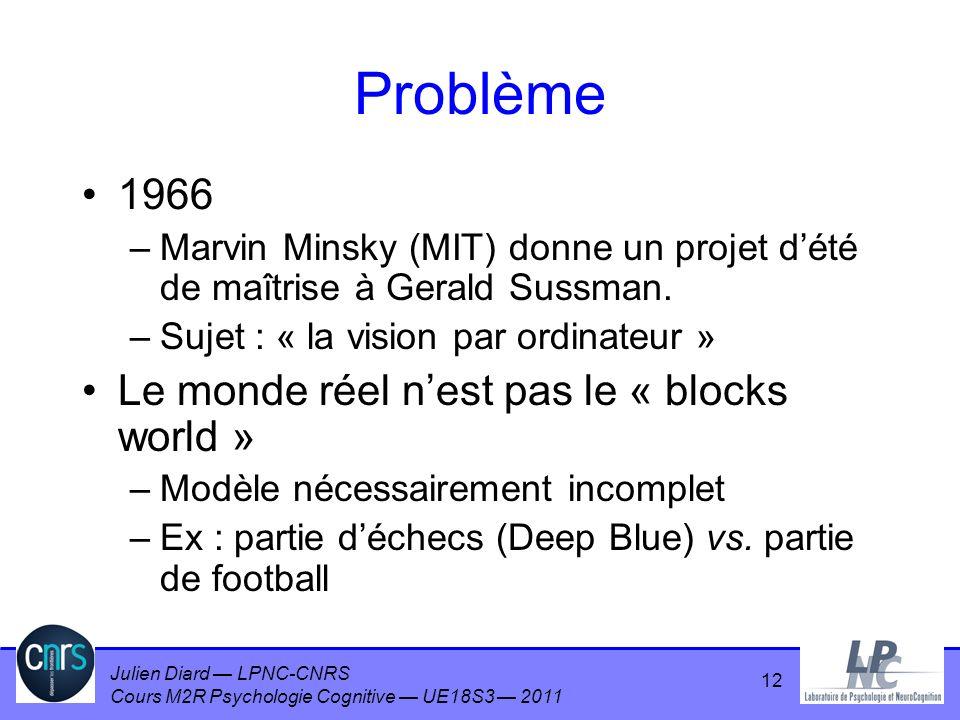 Julien Diard LPNC-CNRS Cours M2R Psychologie Cognitive UE18S3 2011 12 Problème 1966 –Marvin Minsky (MIT) donne un projet dété de maîtrise à Gerald Sus