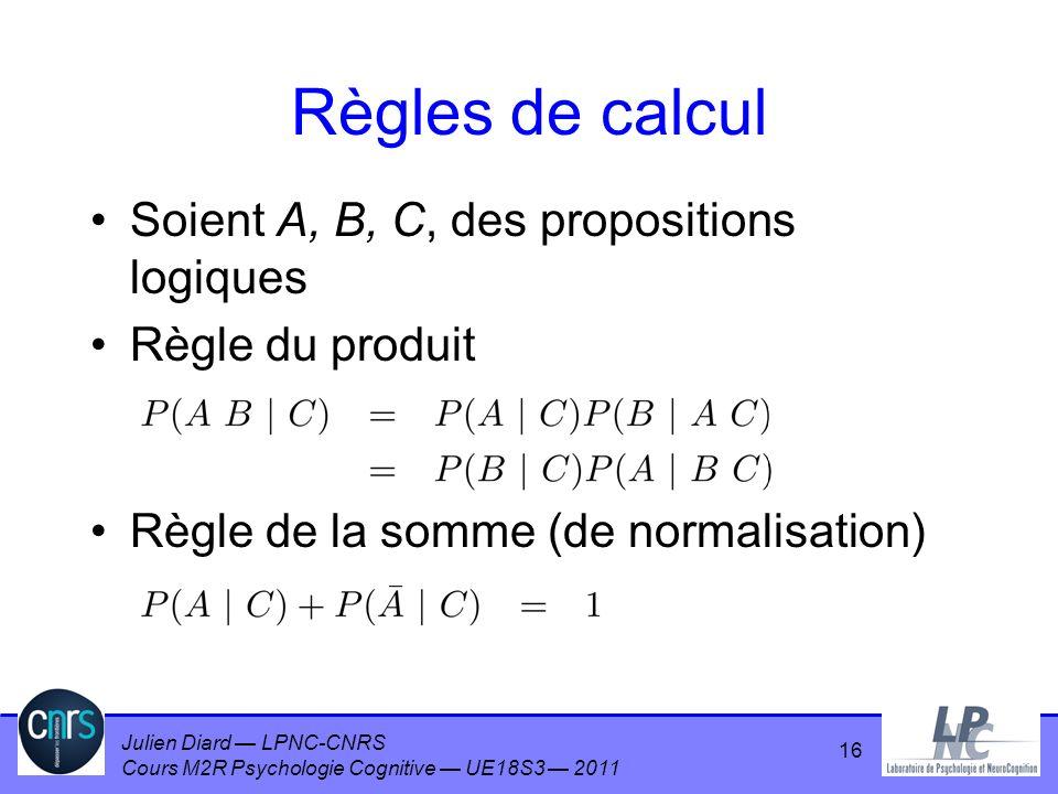 Julien Diard LPNC-CNRS Cours M2R Psychologie Cognitive UE18S3 2011 16 Soient A, B, C, des propositions logiques Règle du produit Règle de la somme (de