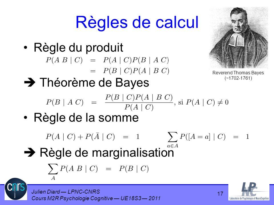Julien Diard LPNC-CNRS Cours M2R Psychologie Cognitive UE18S3 2011 Règles de calcul Règle du produit Théorème de Bayes Règle de la somme Règle de marg