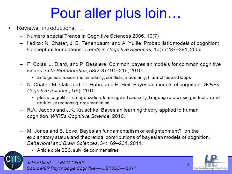 Julien Diard LPNC-CNRS Cours M2R Psychologie Cognitive UE18S3 2011 Exemple P(B A) = P(A) P(B   A) P(B   A) 23 P(B   A)A=il pleutA=il ne pleut pas B=Jean na pas son parapluie 0,050,9 B=Jean a son parapluie 0,950,1 11