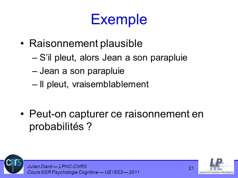 Julien Diard LPNC-CNRS Cours M2R Psychologie Cognitive UE18S3 2011 Exemple Raisonnement plausible –Sil pleut, alors Jean a son parapluie –Jean a son p