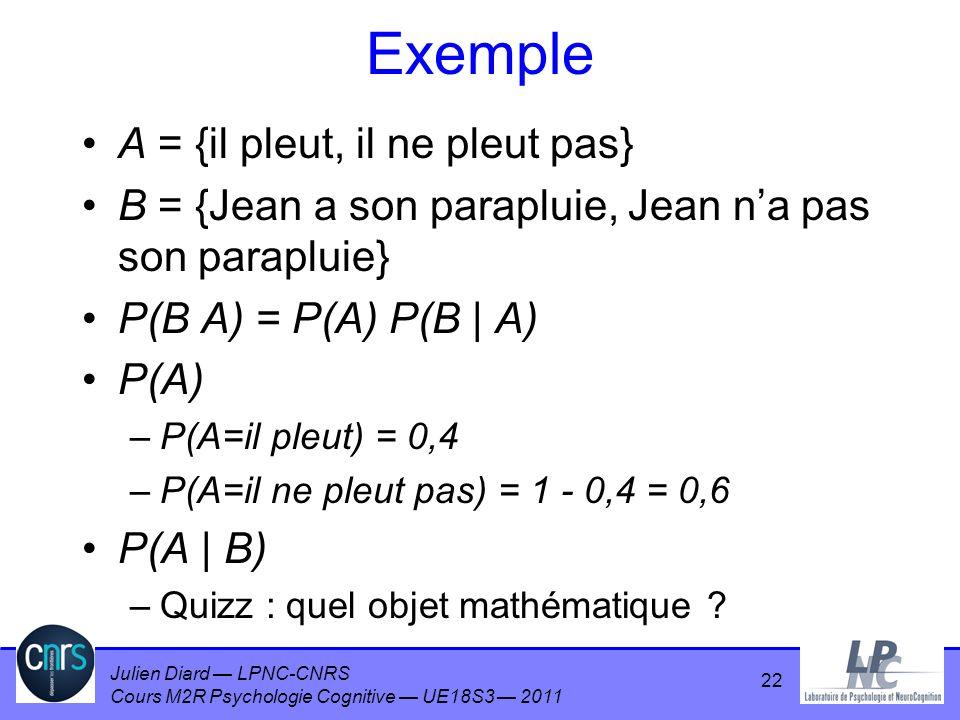 Julien Diard LPNC-CNRS Cours M2R Psychologie Cognitive UE18S3 2011 Exemple A = {il pleut, il ne pleut pas} B = {Jean a son parapluie, Jean na pas son