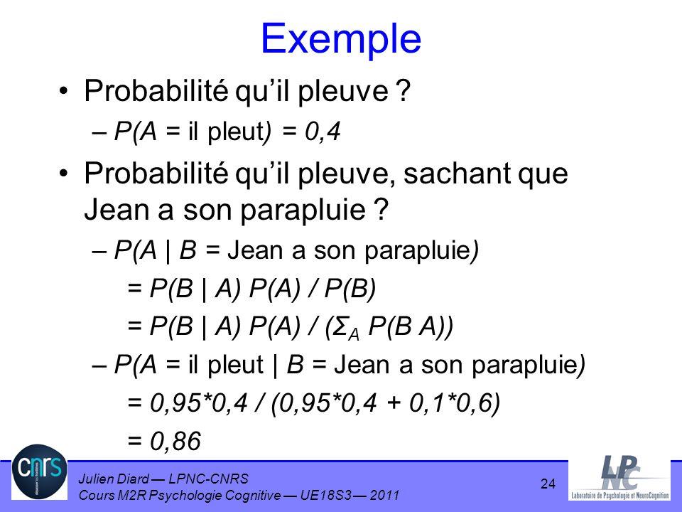 Julien Diard LPNC-CNRS Cours M2R Psychologie Cognitive UE18S3 2011 Exemple Probabilité quil pleuve ? –P(A = il pleut) = 0,4 Probabilité quil pleuve, s