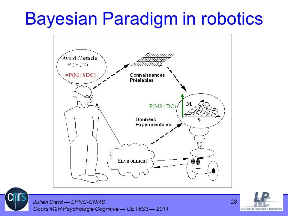 Julien Diard LPNC-CNRS Cours M2R Psychologie Cognitive UE18S3 2011 28 Bayesian Paradigm in robotics =P(M | SDC) P(MS | DC)