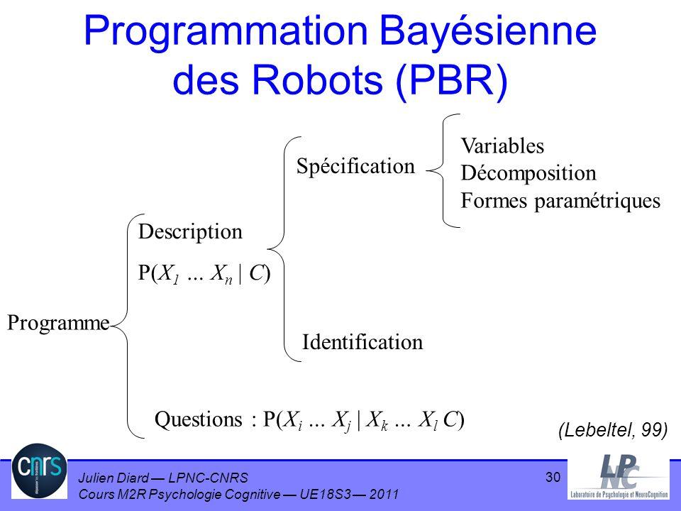 Julien Diard LPNC-CNRS Cours M2R Psychologie Cognitive UE18S3 2011 30 Programme Description P(X 1 … X n | C) Questions : P(X i … X j | X k … X l C) Sp
