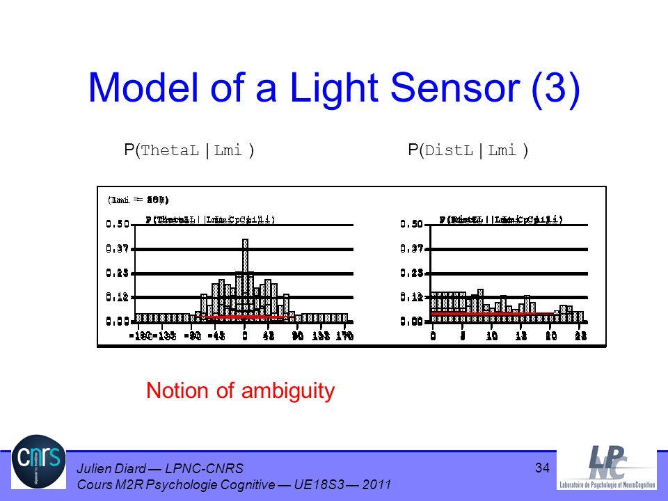 Julien Diard LPNC-CNRS Cours M2R Psychologie Cognitive UE18S3 2011 34 Model of a Light Sensor (3) P( ThetaL | Lmi )P( DistL | Lmi ) Notion of ambiguit