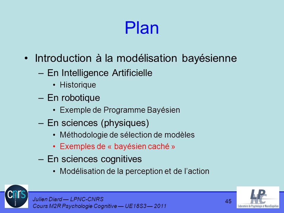 Julien Diard LPNC-CNRS Cours M2R Psychologie Cognitive UE18S3 2011 Plan Introduction à la modélisation bayésienne –En Intelligence Artificielle Historique –En robotique Exemple de Programme Bayésien –En sciences (physiques) Méthodologie de sélection de modèles Exemples de « bayésien caché » –En sciences cognitives Modélisation de la perception et de laction 45