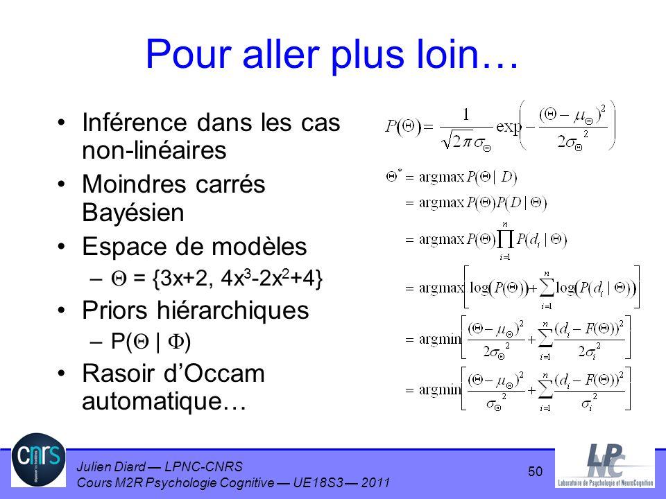 Julien Diard LPNC-CNRS Cours M2R Psychologie Cognitive UE18S3 2011 50 Pour aller plus loin… Inférence dans les cas non-linéaires Moindres carrés Bayés