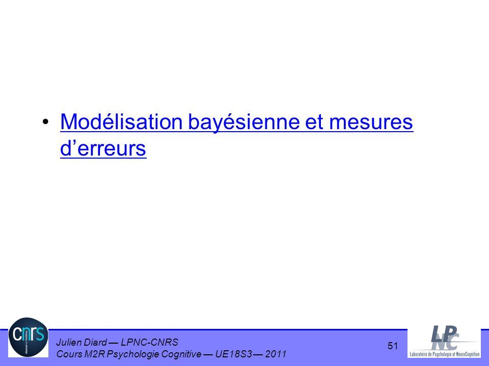 Julien Diard LPNC-CNRS Cours M2R Psychologie Cognitive UE18S3 2011 Modélisation bayésienne et mesures derreursModélisation bayésienne et mesures derre
