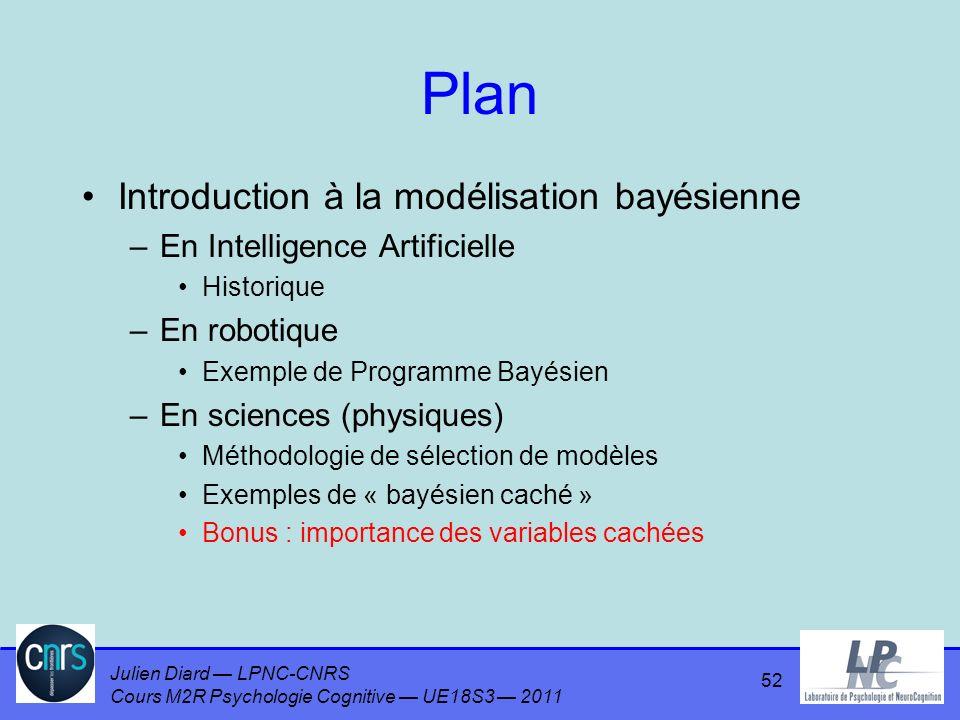 Julien Diard LPNC-CNRS Cours M2R Psychologie Cognitive UE18S3 2011 Plan Introduction à la modélisation bayésienne –En Intelligence Artificielle Histor