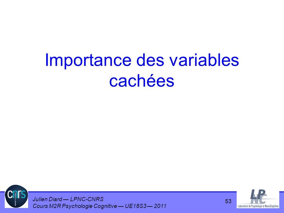 Julien Diard LPNC-CNRS Cours M2R Psychologie Cognitive UE18S3 2011 Importance des variables cachées 53