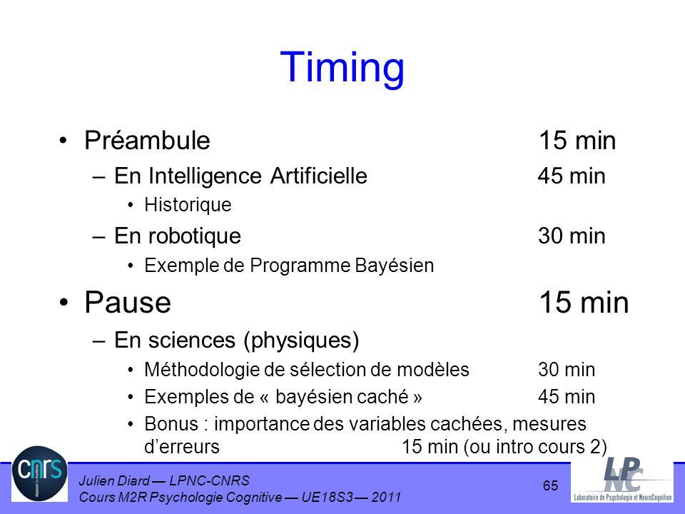 Julien Diard LPNC-CNRS Cours M2R Psychologie Cognitive UE18S3 2011 Timing Préambule 15 min –En Intelligence Artificielle 45 min Historique –En robotiq