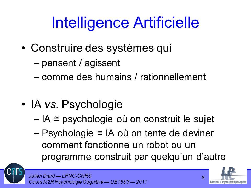 Julien Diard LPNC-CNRS Cours M2R Psychologie Cognitive UE18S3 2011 Notation probabiliste Soient –Θ = {θ 1, θ 2, …} paramètres des modèles –Δ = {δ 1, δ 2, …, δ n } données expérimentales –δ i = {x, y} une donnée x var indépendante contrôlée y var dépendante Un modèle –P(δ i ) = P(y   x) P(x) –P(δ i   θ 1 ) = P(y   x θ 1 ) P(x   θ 1 ) 39