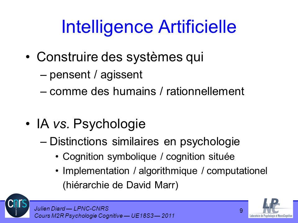 Julien Diard LPNC-CNRS Cours M2R Psychologie Cognitive UE18S3 2011 10 Intelligence Artificielle 50s-70s –IA Symbolique –Systèmes experts –Blocks World