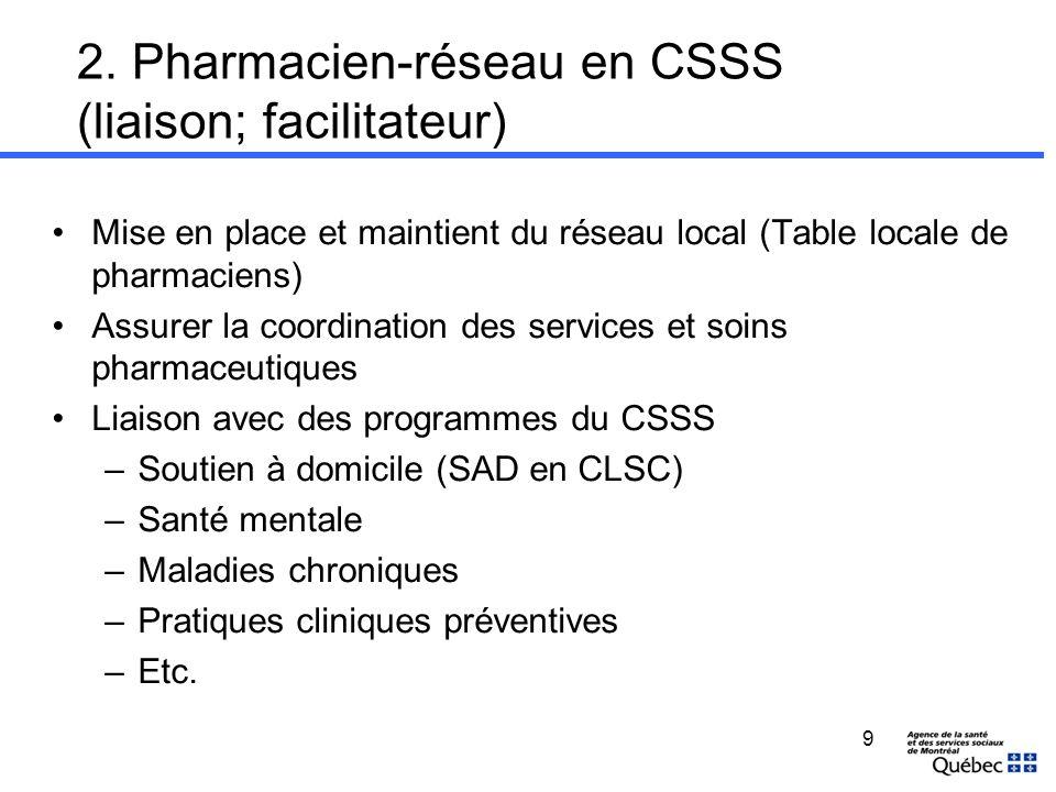 9 2. Pharmacien-réseau en CSSS (liaison; facilitateur) Mise en place et maintient du réseau local (Table locale de pharmaciens) Assurer la coordinatio