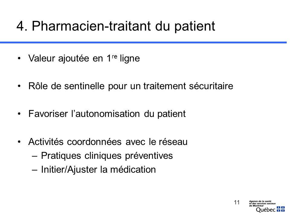11 4. Pharmacien-traitant du patient Valeur ajoutée en 1 re ligne Rôle de sentinelle pour un traitement sécuritaire Favoriser lautonomisation du patie