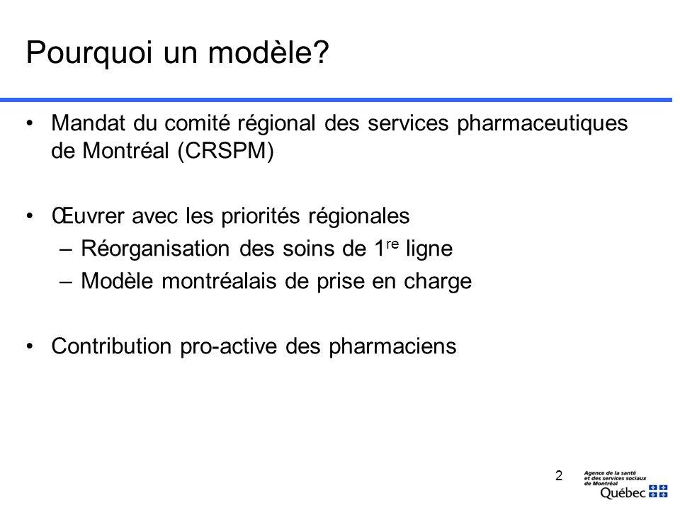 2 Pourquoi un modèle? Mandat du comité régional des services pharmaceutiques de Montréal (CRSPM) Œuvrer avec les priorités régionales –Réorganisation