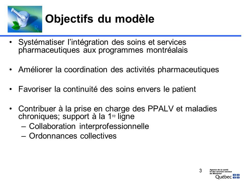 3 Objectifs du modèle Systématiser lintégration des soins et services pharmaceutiques aux programmes montréalais Améliorer la coordination des activit