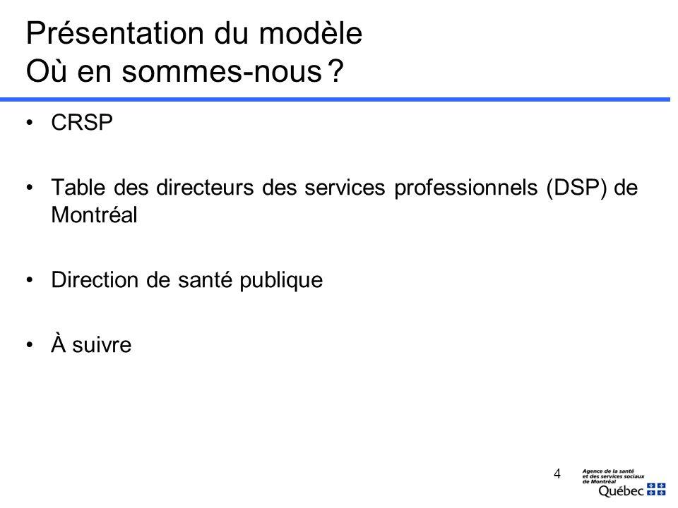 4 Présentation du modèle Où en sommes-nous ? CRSP Table des directeurs des services professionnels (DSP) de Montréal Direction de santé publique À sui