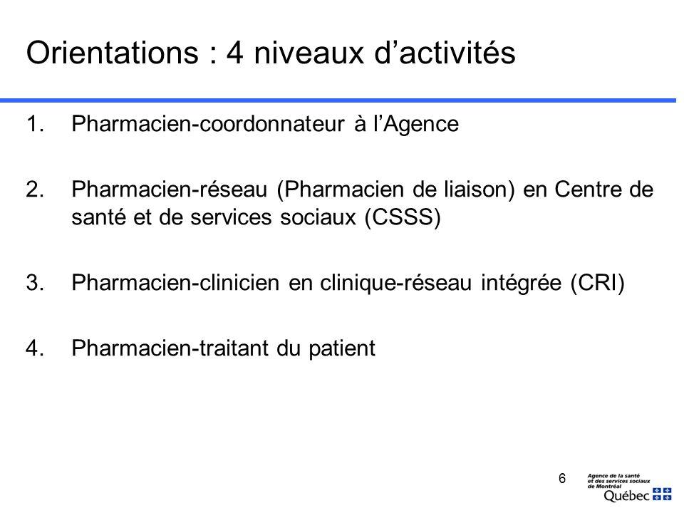 Orientations : 4 niveaux dactivités 1.Pharmacien-coordonnateur à lAgence 2.Pharmacien-réseau (Pharmacien de liaison) en Centre de santé et de services