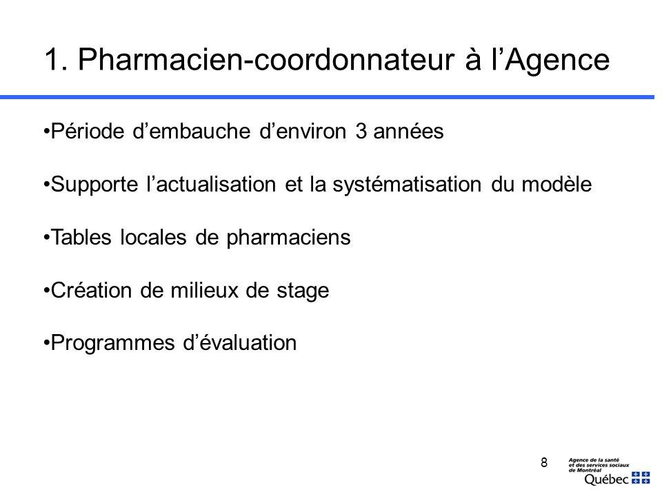 8 1. Pharmacien-coordonnateur à lAgence Période dembauche denviron 3 années Supporte lactualisation et la systématisation du modèle Tables locales de