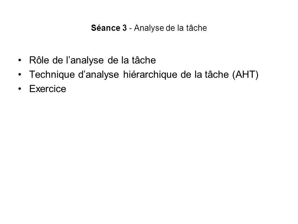 Séance 3 - Analyse de la tâche Rôle de lanalyse de la tâche Technique danalyse hiérarchique de la tâche (AHT) Exercice