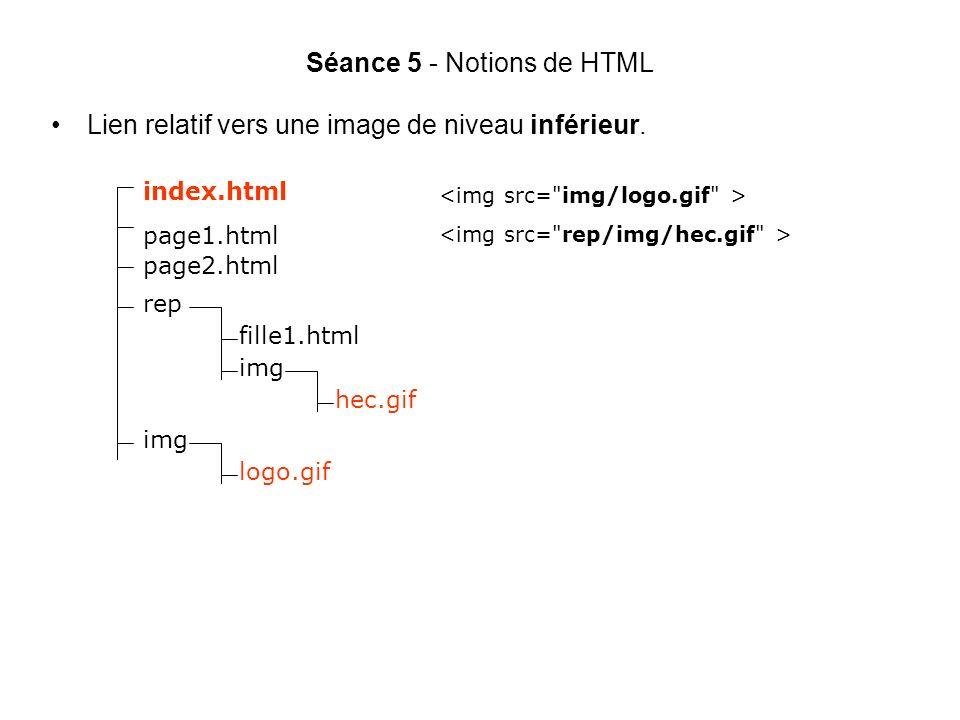 Séance 5 - Notions de HTML Lien relatif vers une image de niveau inférieur.