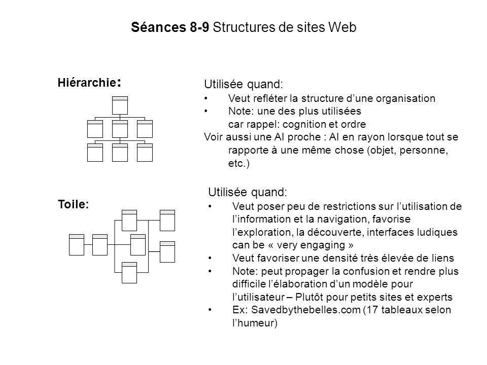 Séances 8-9 Structures de sites Web Hiérarchie : Utilisée quand: Veut refléter la structure dune organisation Note: une des plus utilisées car rappel: cognition et ordre Voir aussi une AI proche : AI en rayon lorsque tout se rapporte à une même chose (objet, personne, etc.) Toile: Utilisée quand: Veut poser peu de restrictions sur lutilisation de linformation et la navigation, favorise lexploration, la découverte, interfaces ludiques can be « very engaging » Veut favoriser une densité très élevée de liens Note: peut propager la confusion et rendre plus difficile lélaboration dun modèle pour lutilisateur – Plutôt pour petits sites et experts Ex: Savedbythebelles.com (17 tableaux selon lhumeur)
