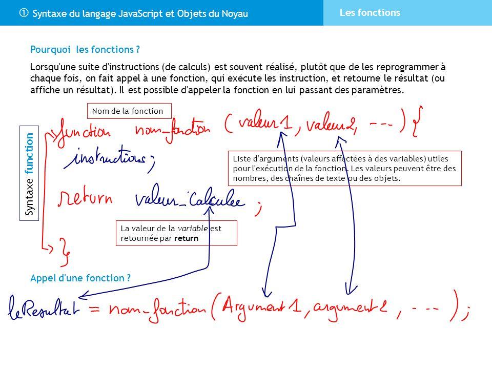 Syntaxe du langage JavaScript et Objets du Noyau Les fonctions Syntaxe function Nom de la fonction Liste d'arguments (valeurs affectées à des variable