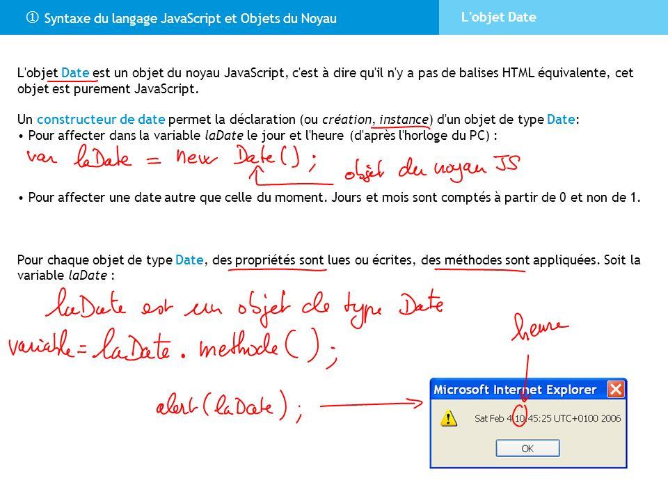 Syntaxe du langage JavaScript et Objets du Noyau L'objet Date L'objet Date est un objet du noyau JavaScript, c'est à dire qu'il n'y a pas de balises H